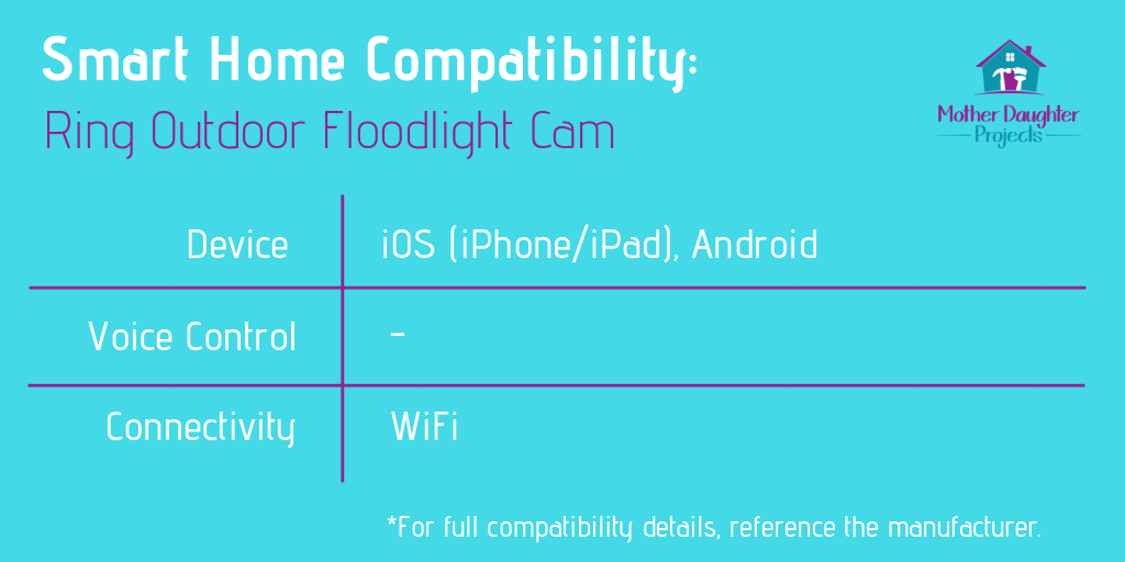 ing Outdoor Wi-Fi Cam with Motion Activated Floodlight compatibility chart.